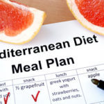 Why the Mediterranean Diet Is Beneficial for the Heart