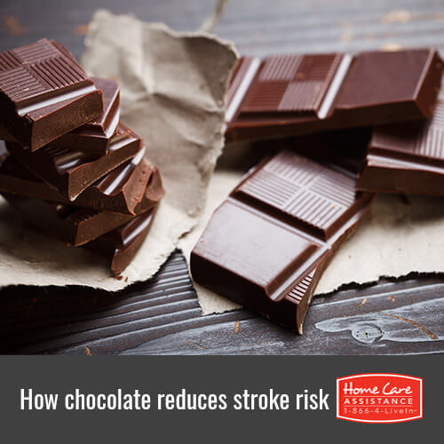 How Chocolate Reduces the Risk of Heart Disease and Stroke in Rhode Island